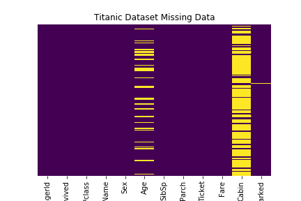 missingdata